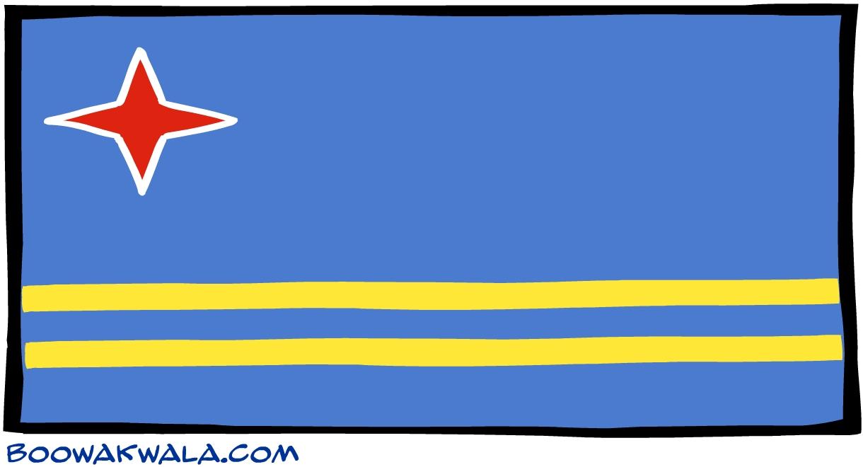 Aruba drapeau - Koala et boowa ...